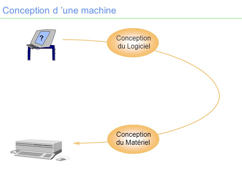 Conception d 'une machine