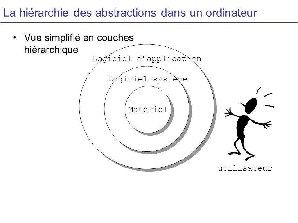 La hiérarchie des abstractions dans un ordinateur