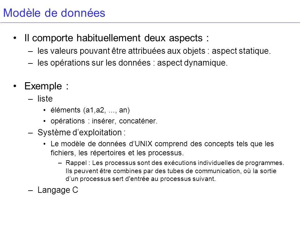 Modèle de données Il comporte habituellement deux aspects : Exemple :