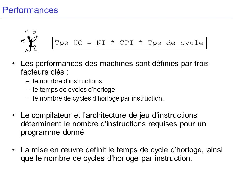 Performances Tps UC = NI * CPI * Tps de cycle