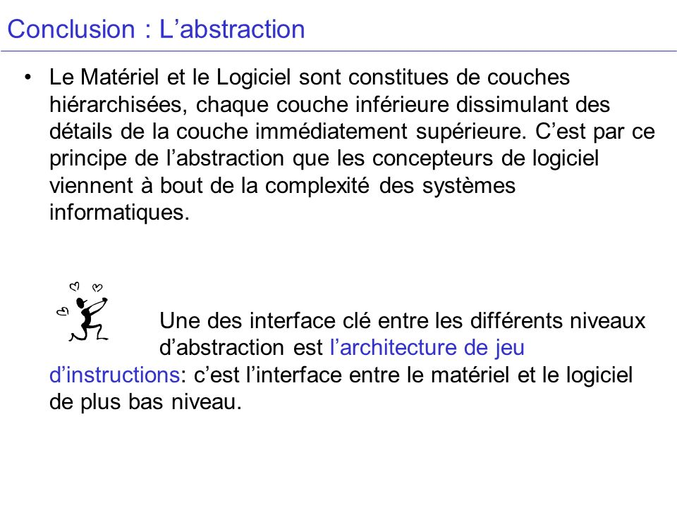 Conclusion : L'abstraction
