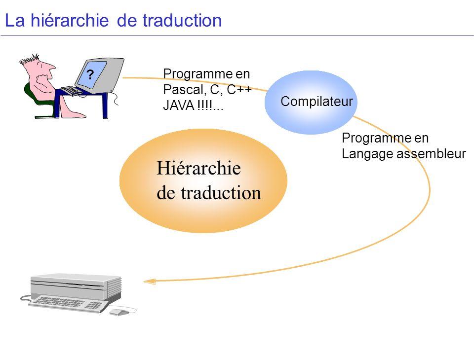 La hiérarchie de traduction