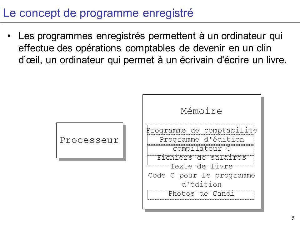 Le concept de programme enregistré