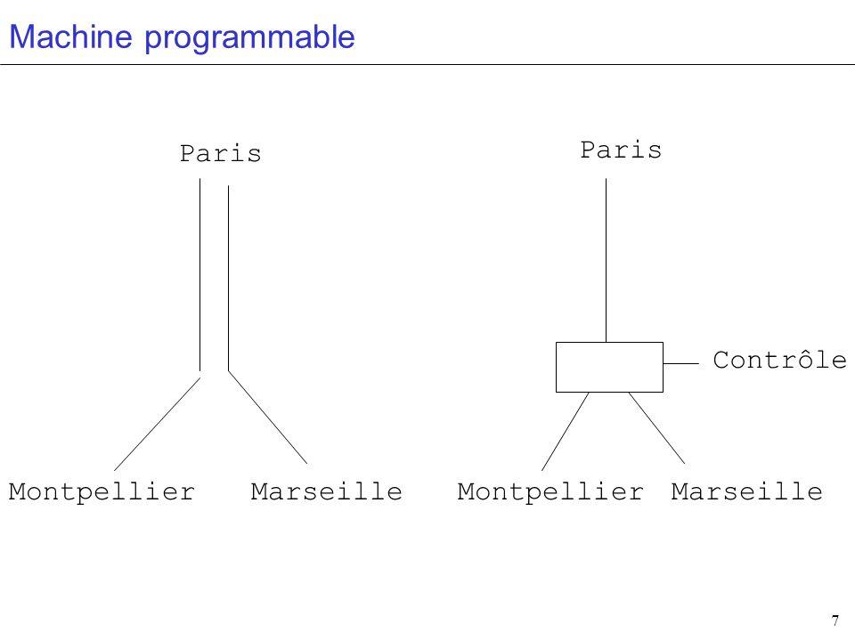 Machine programmable Paris Paris Contrôle Montpellier Marseille