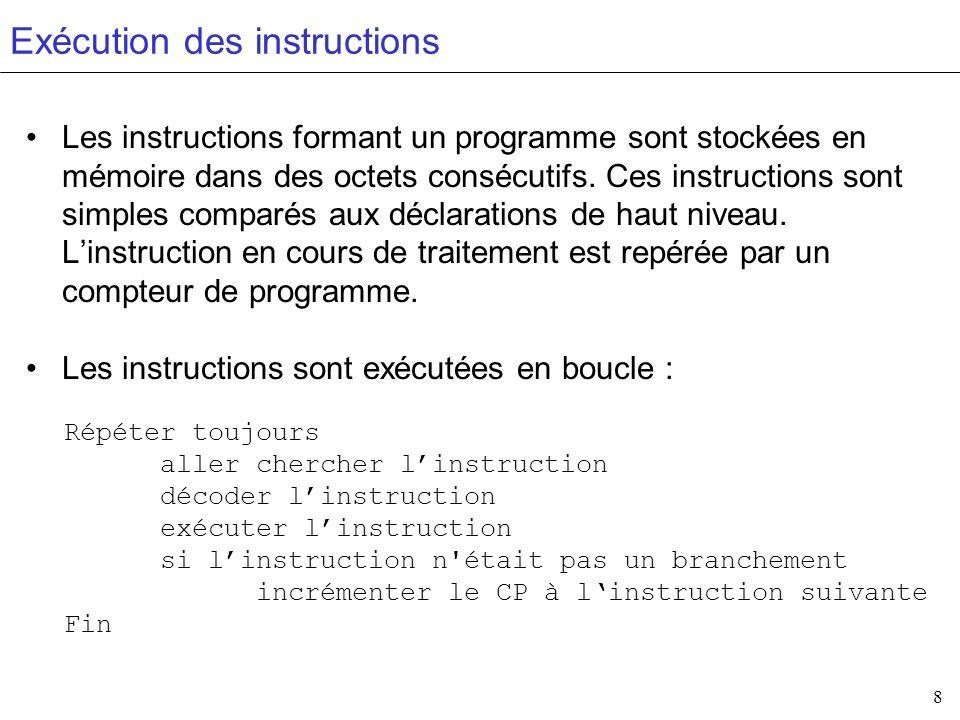 Exécution des instructions