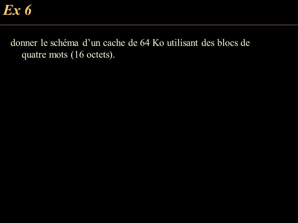 Ex 6 donner le schéma d'un cache de 64 Ko utilisant des blocs de quatre mots (16 octets).