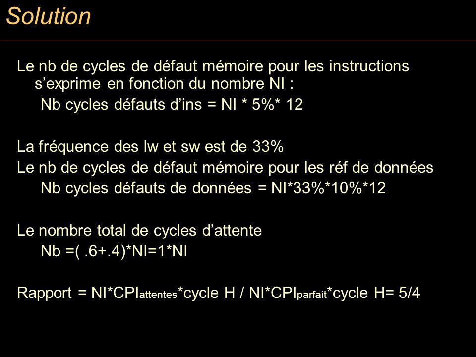 Solution Le nb de cycles de défaut mémoire pour les instructions s'exprime en fonction du nombre NI :