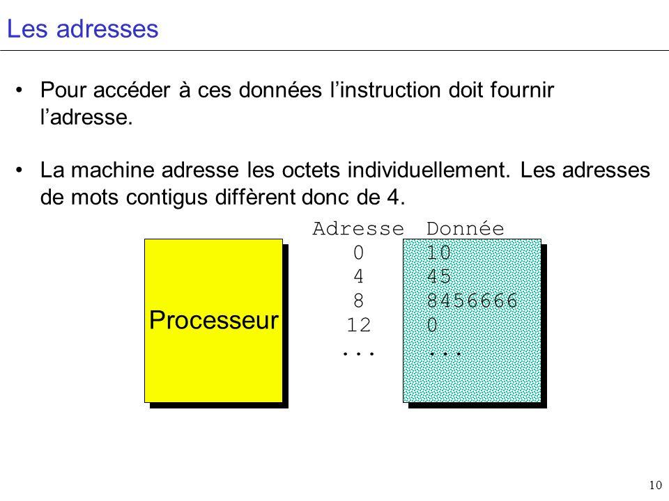 Les adresses Processeur