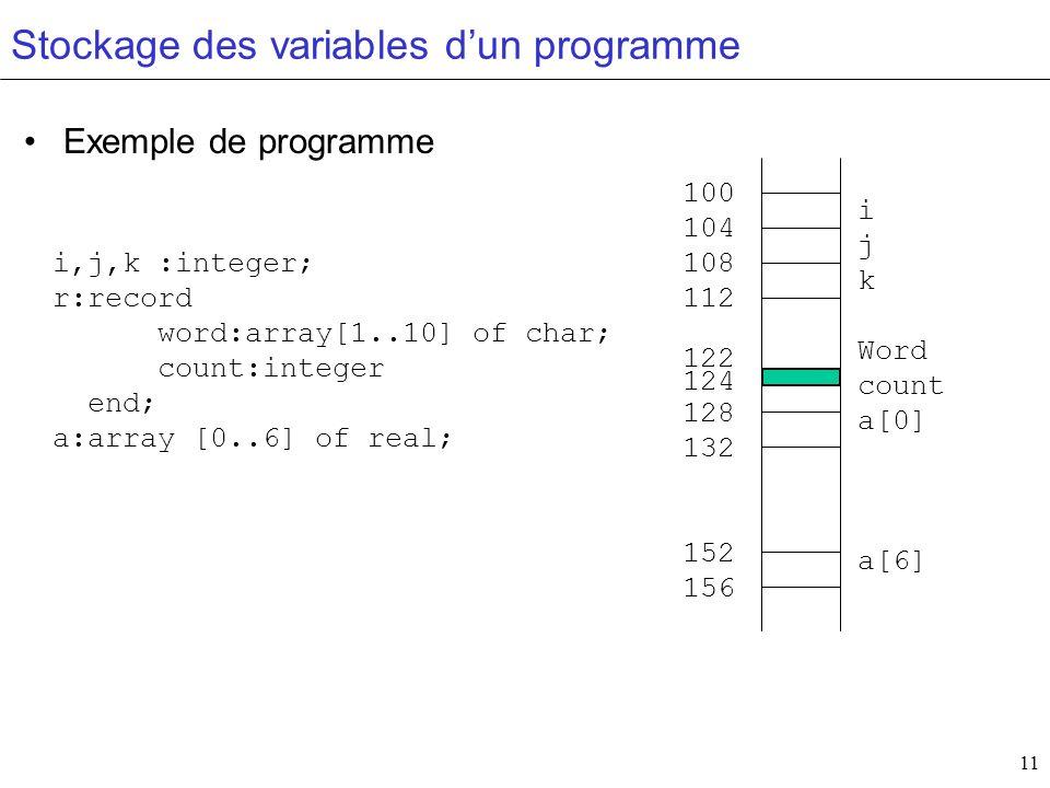Stockage des variables d'un programme