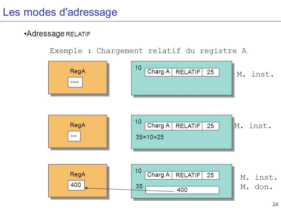 Les modes d adressage Adressage RELATIF