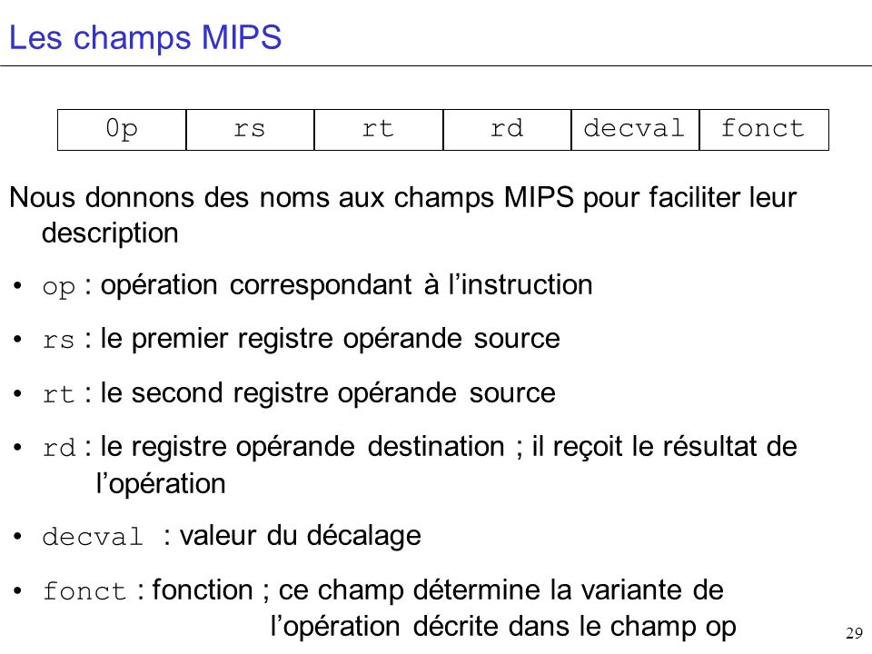 Les champs MIPS 31-26 25-21 20-16 15-11 10-6 5-0 0p rs rt rd decval