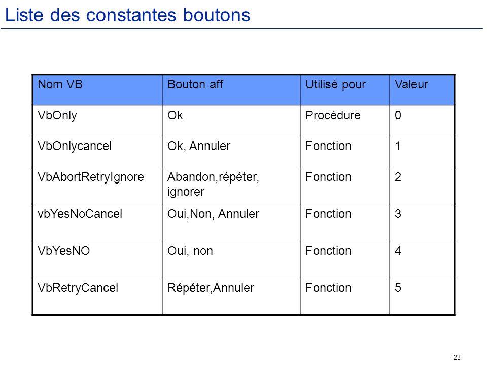 Liste des constantes boutons