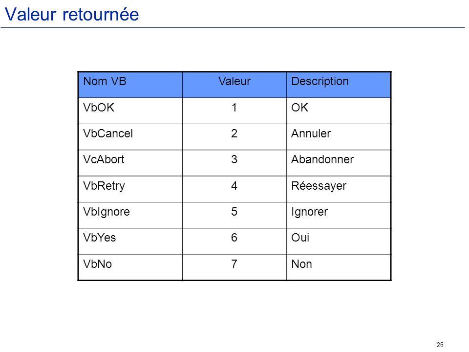 Valeur retournée Nom VB Valeur Description VbOK 1 OK VbCancel 2