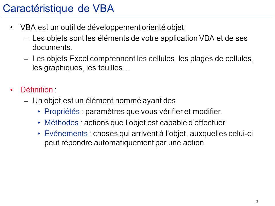 Caractéristique de VBA