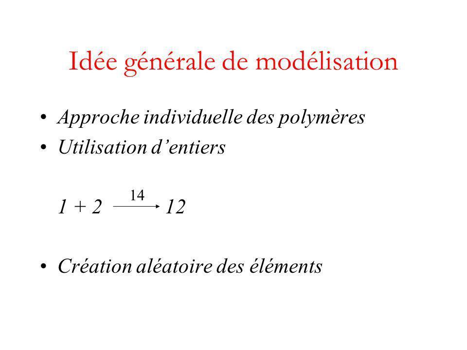 Idée générale de modélisation