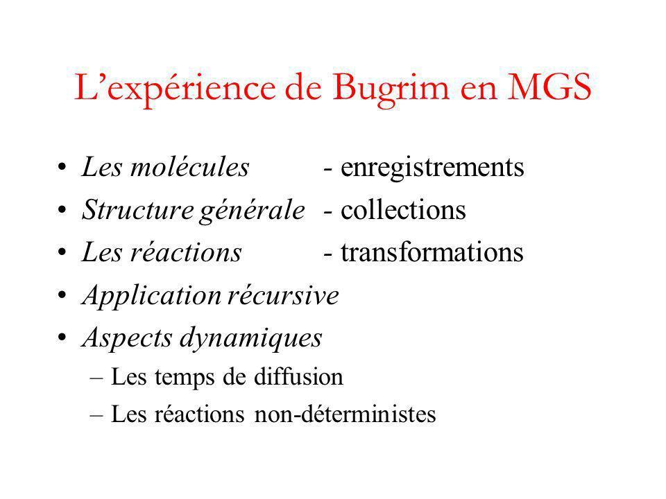 L'expérience de Bugrim en MGS
