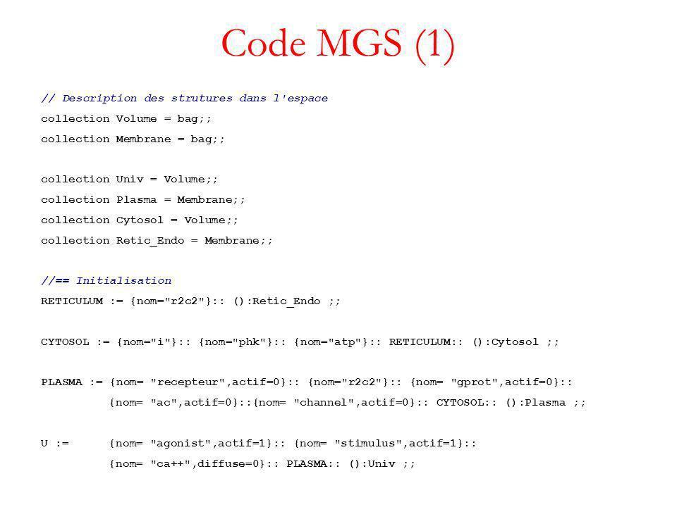 Code MGS (1) // Description des strutures dans l espace