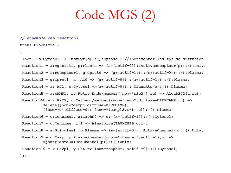 Code MGS (2) // Ensemble des réactions trans Biochimie = {