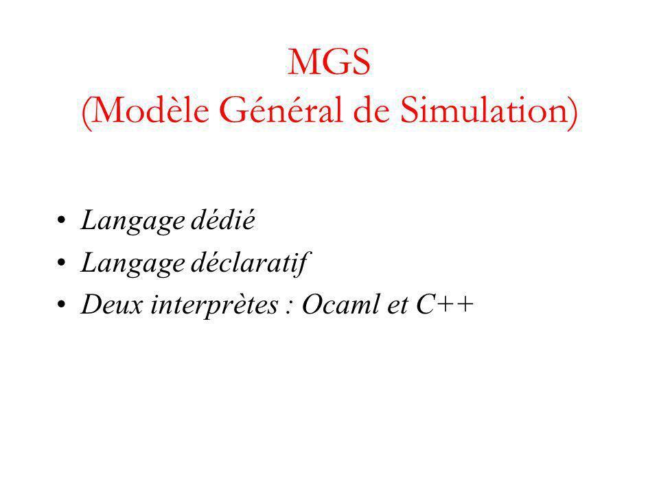 MGS (Modèle Général de Simulation)
