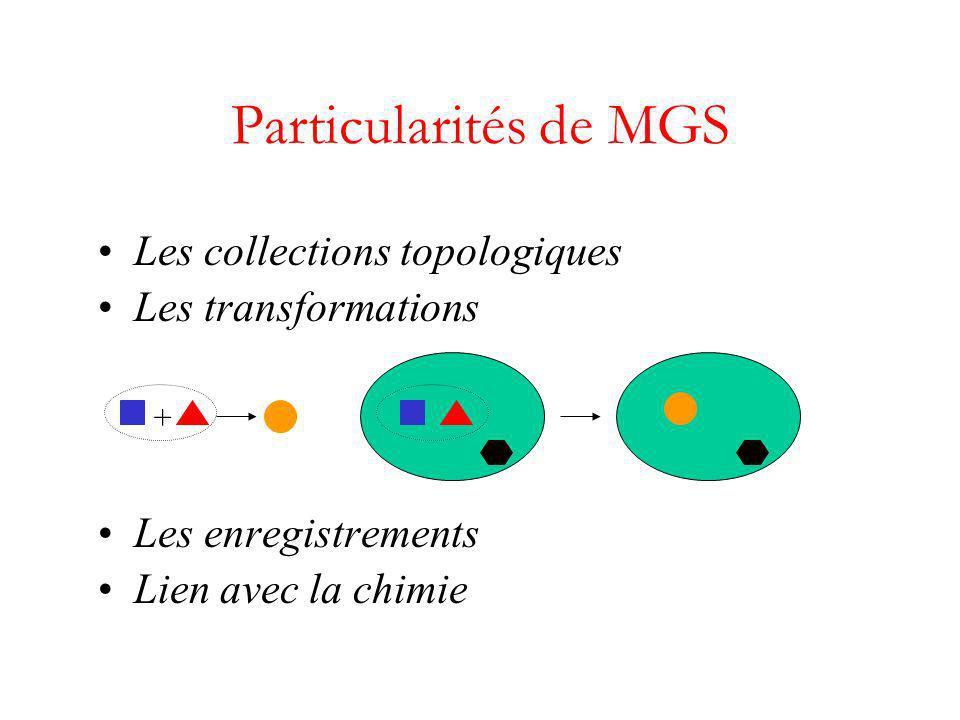 Particularités de MGS Les collections topologiques Les transformations