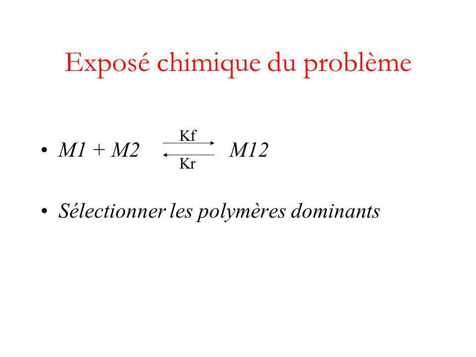 Exposé chimique du problème