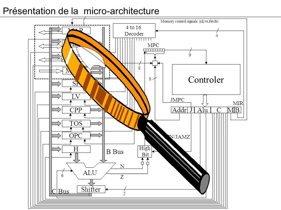 Présentation de la micro-architecture