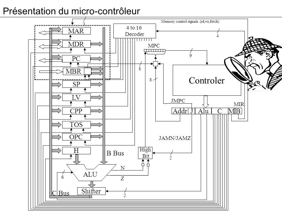 Présentation du micro-contrôleur
