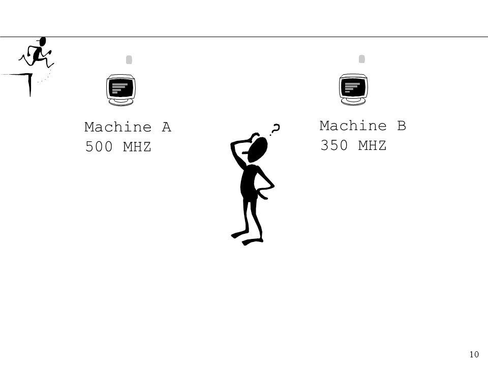 Machine A 500 MHZ Machine B 350 MHZ