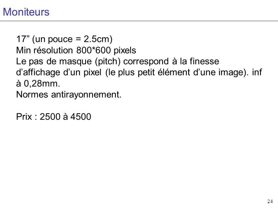 Moniteurs 17 (un pouce = 2.5cm) Min résolution 800*600 pixels