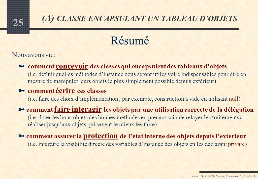 (A) CLASSE ENCAPSULANT UN TABLEAU D'OBJETS