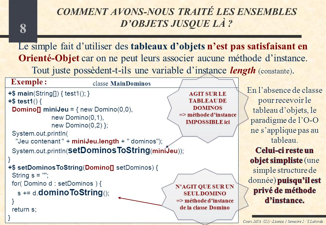 COMMENT AVONS-NOUS TRAITÉ LES ENSEMBLES D'OBJETS JUSQUE LÀ