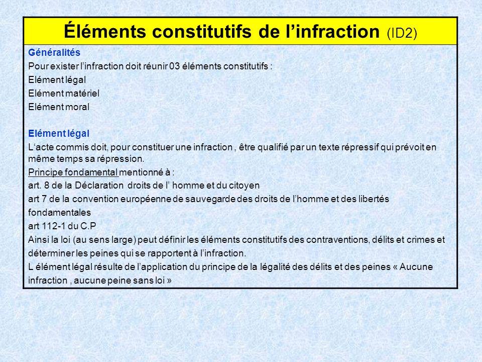 Éléments constitutifs de l'infraction (ID2)