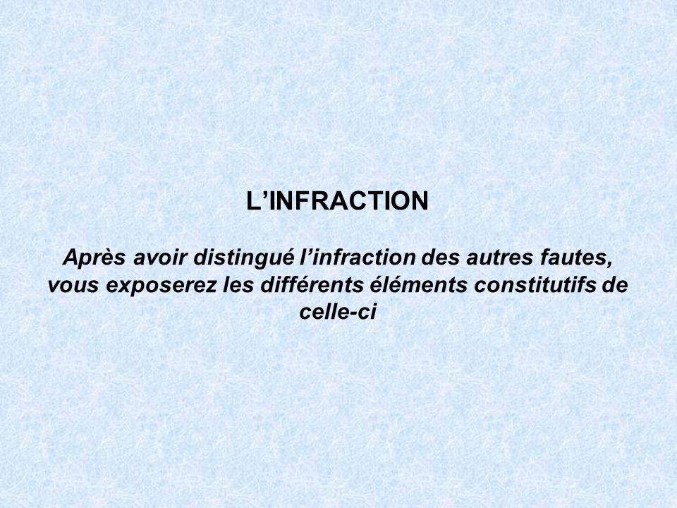 L'INFRACTION Après avoir distingué l'infraction des autres fautes, vous exposerez les différents éléments constitutifs de celle-ci
