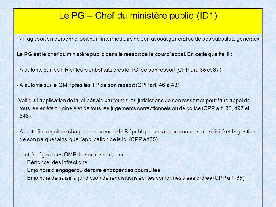 Le PG – Chef du ministère public (ID1)