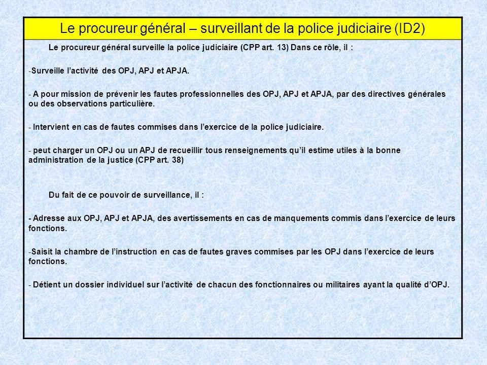 Le procureur général – surveillant de la police judiciaire (ID2)