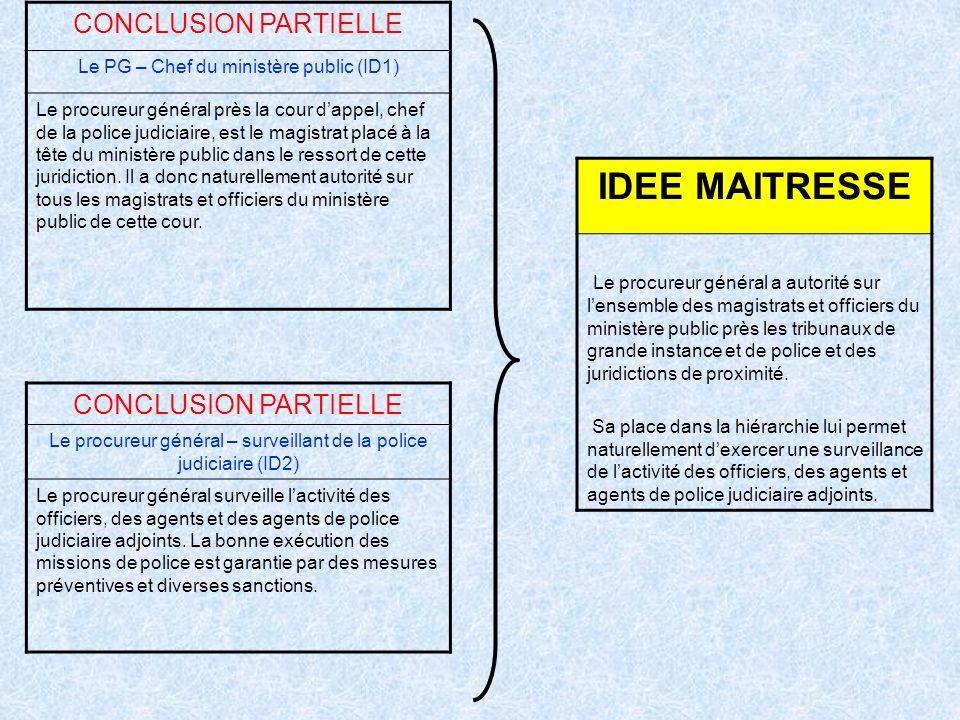 IDEE MAITRESSE CONCLUSION PARTIELLE CONCLUSION PARTIELLE