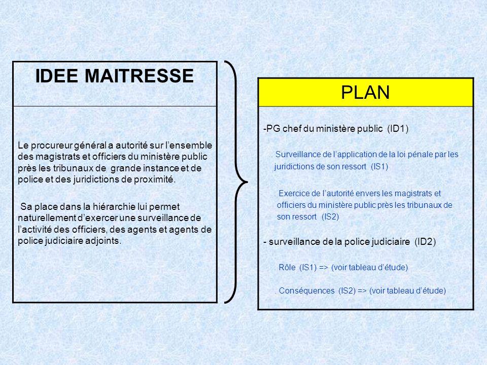 IDEE MAITRESSE PLAN PG chef du ministère public (ID1)