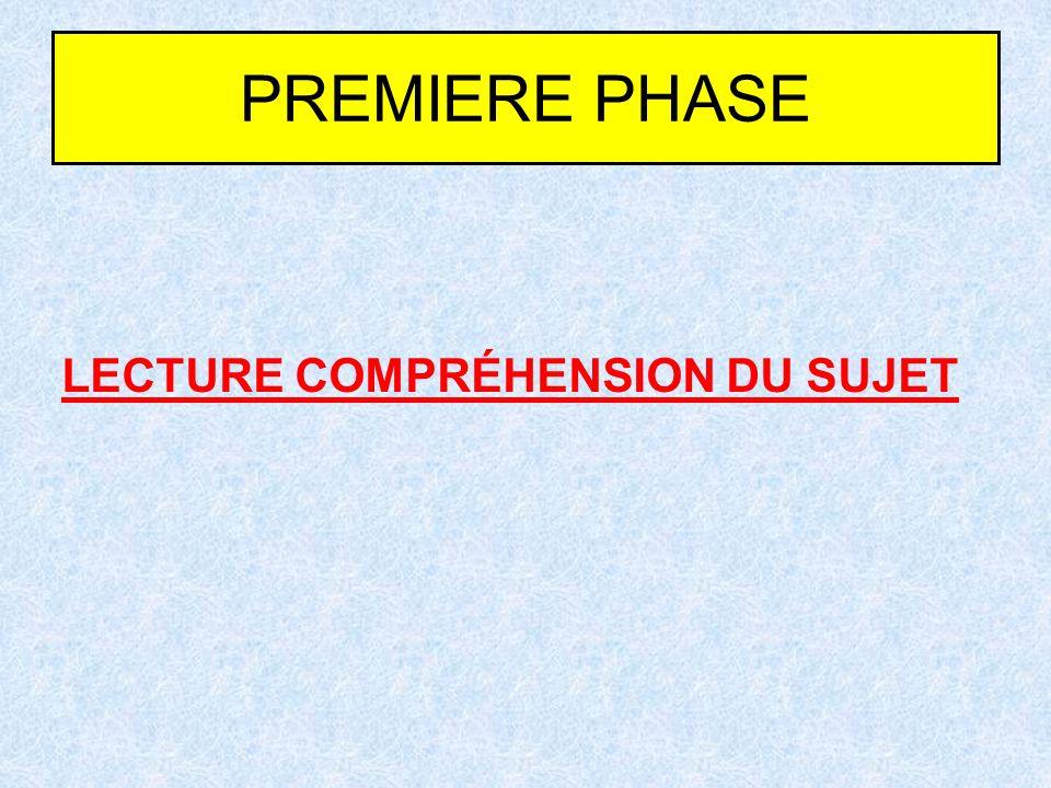 PREMIERE PHASE LECTURE COMPRÉHENSION DU SUJET