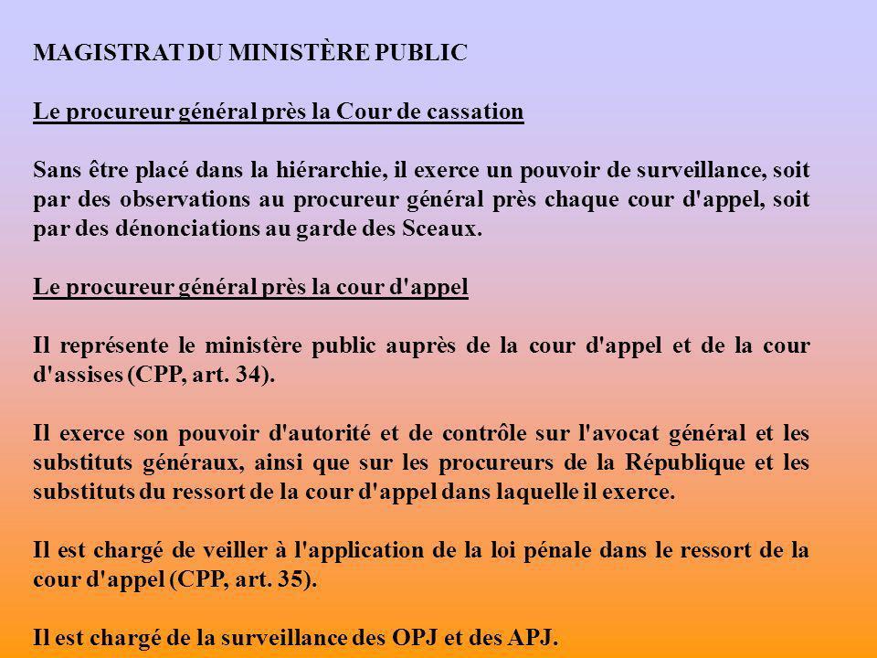 MAGISTRAT DU MINISTÈRE PUBLIC