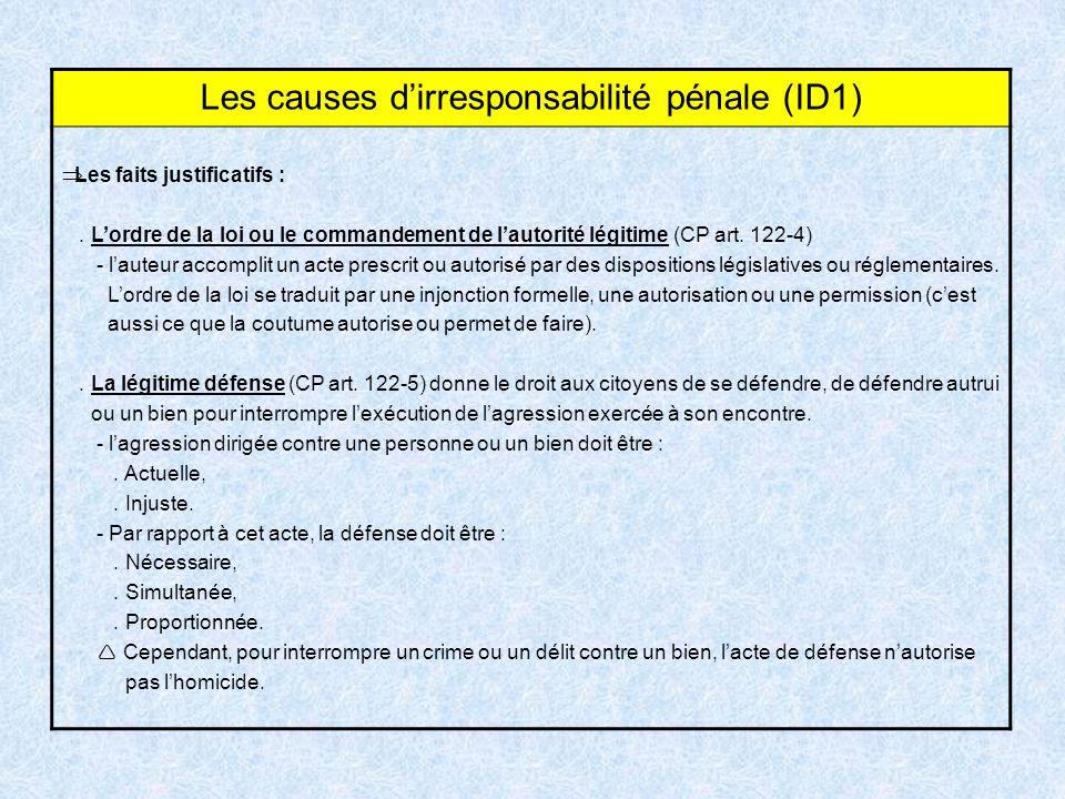 Les causes d'irresponsabilité pénale (ID1)