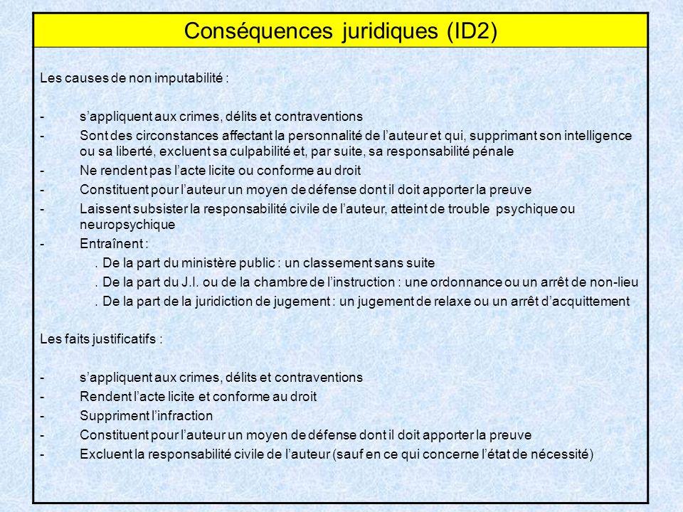 Conséquences juridiques (ID2)