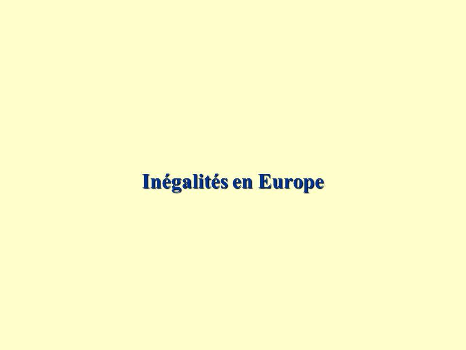 Inégalités en Europe