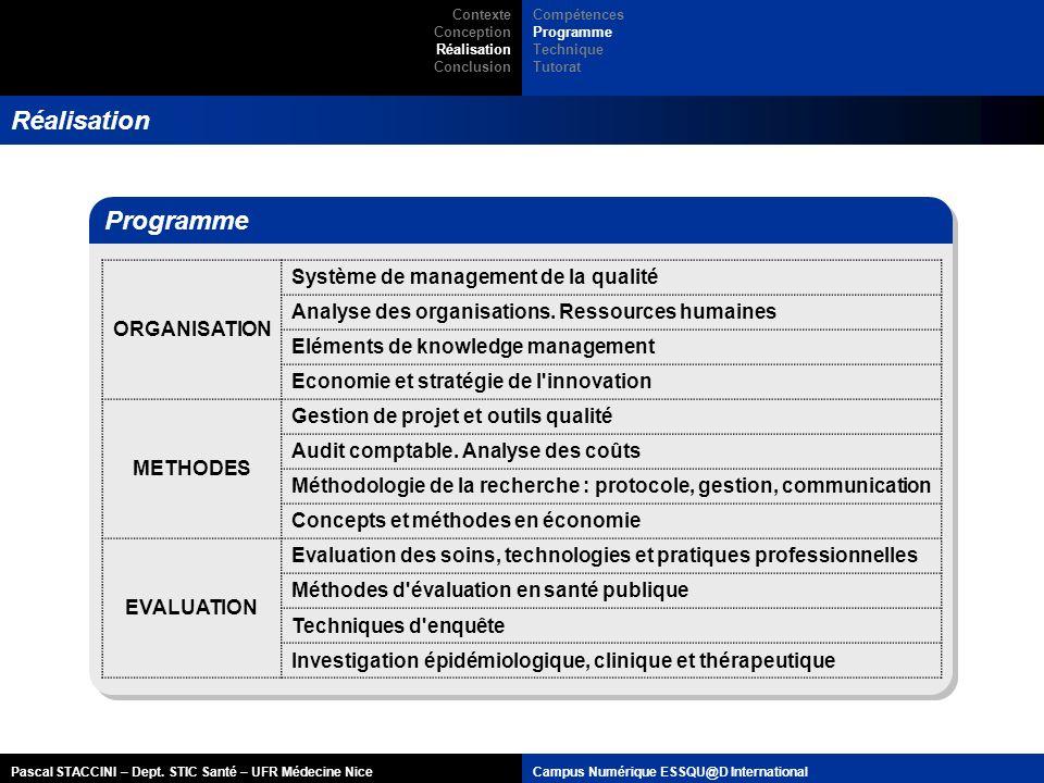 Réalisation Programme ORGANISATION Système de management de la qualité