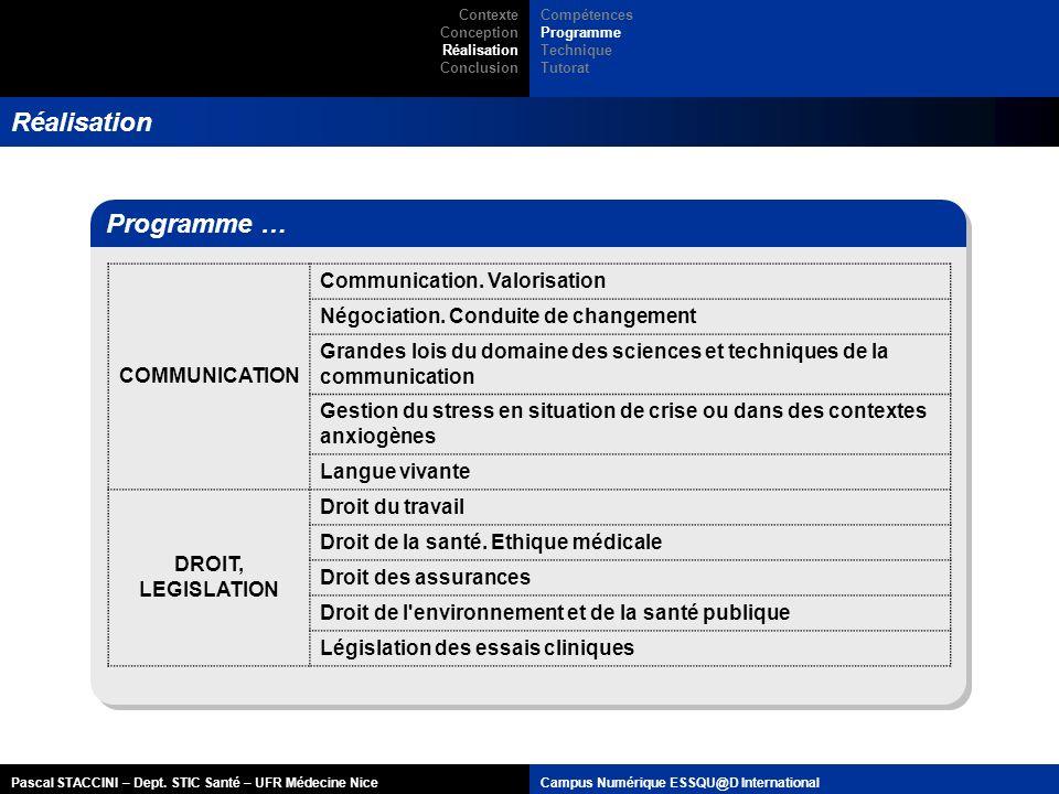 Réalisation Programme … COMMUNICATION Communication. Valorisation
