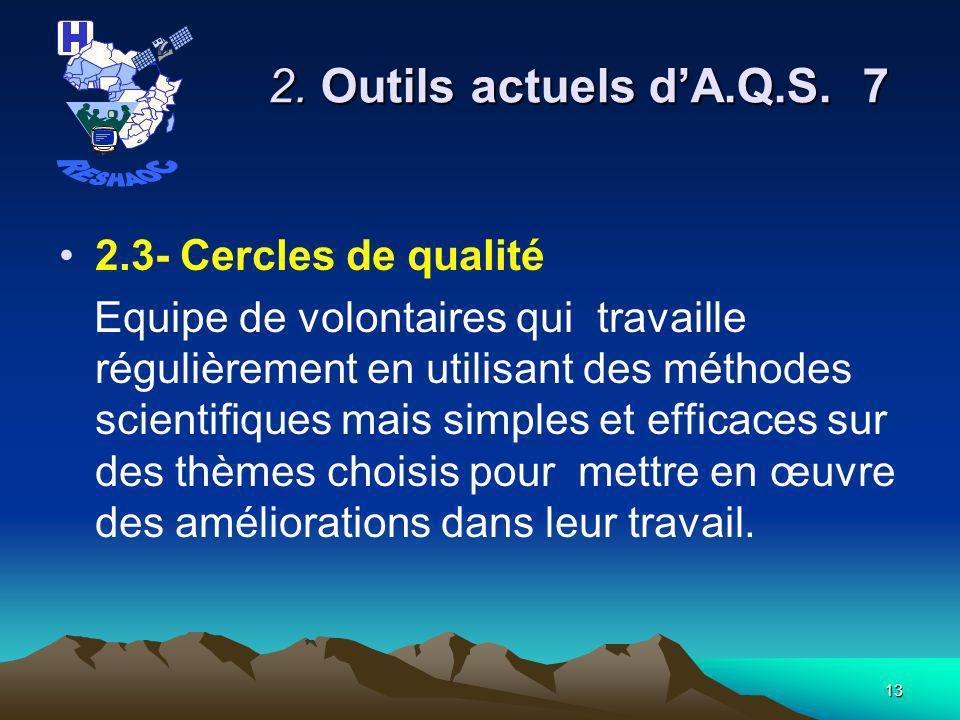 2. Outils actuels d'A.Q.S. 7 RESHAOC 2.3- Cercles de qualité