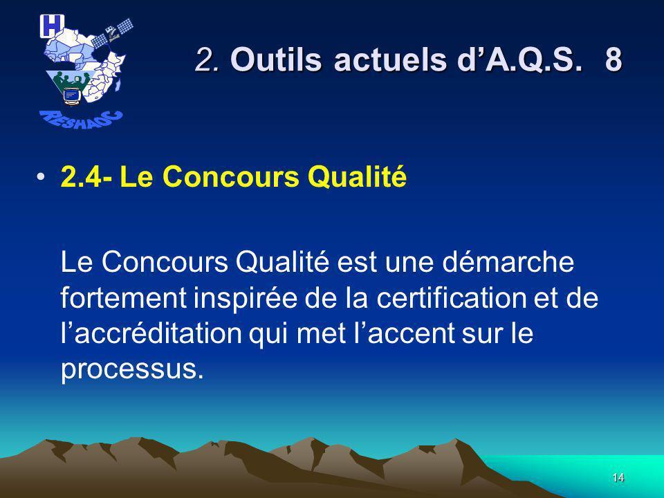 2. Outils actuels d'A.Q.S. 8 RESHAOC 2.4- Le Concours Qualité