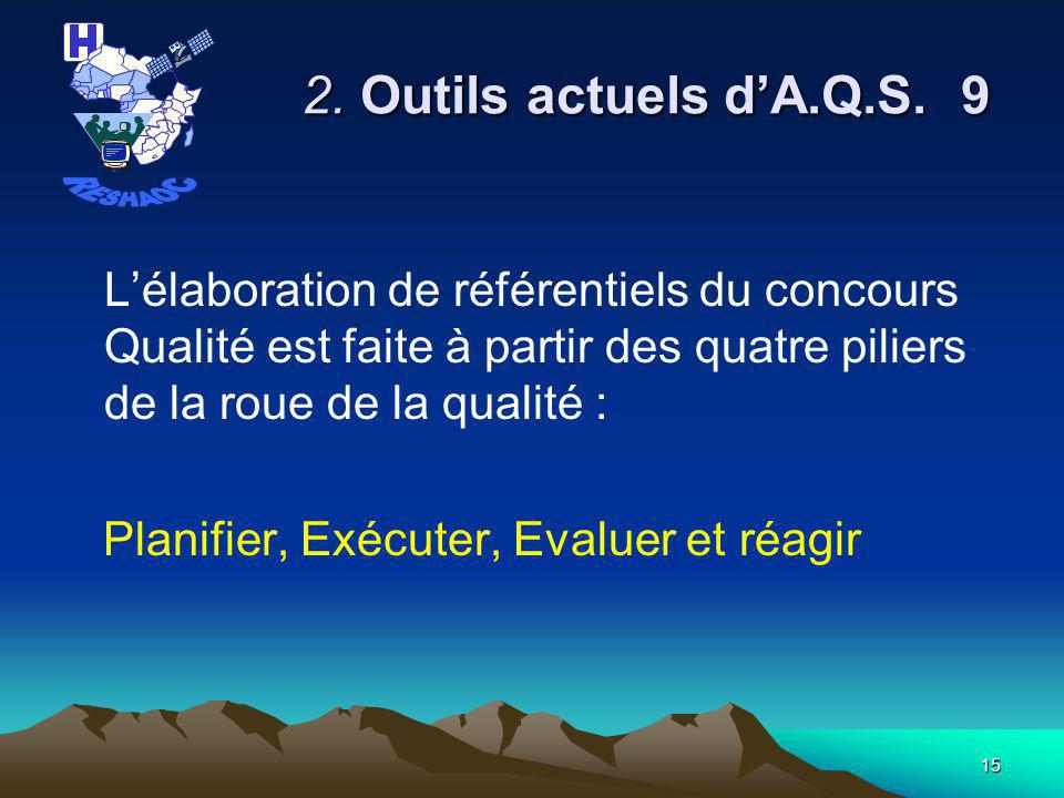 2. Outils actuels d'A.Q.S. 9 RESHAOC