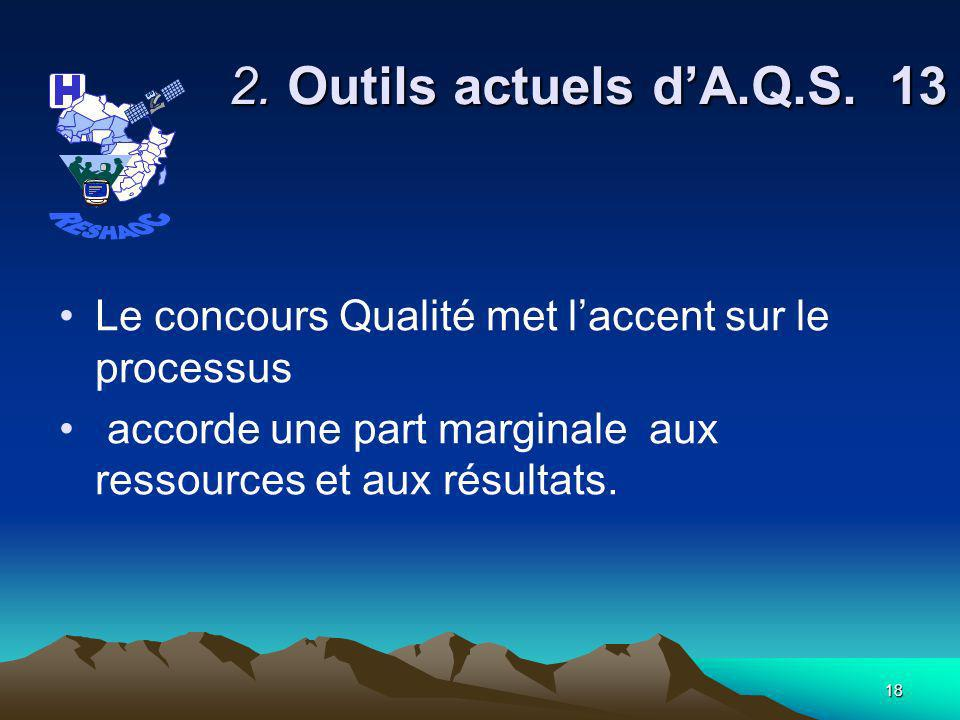2. Outils actuels d'A.Q.S. 13 RESHAOC