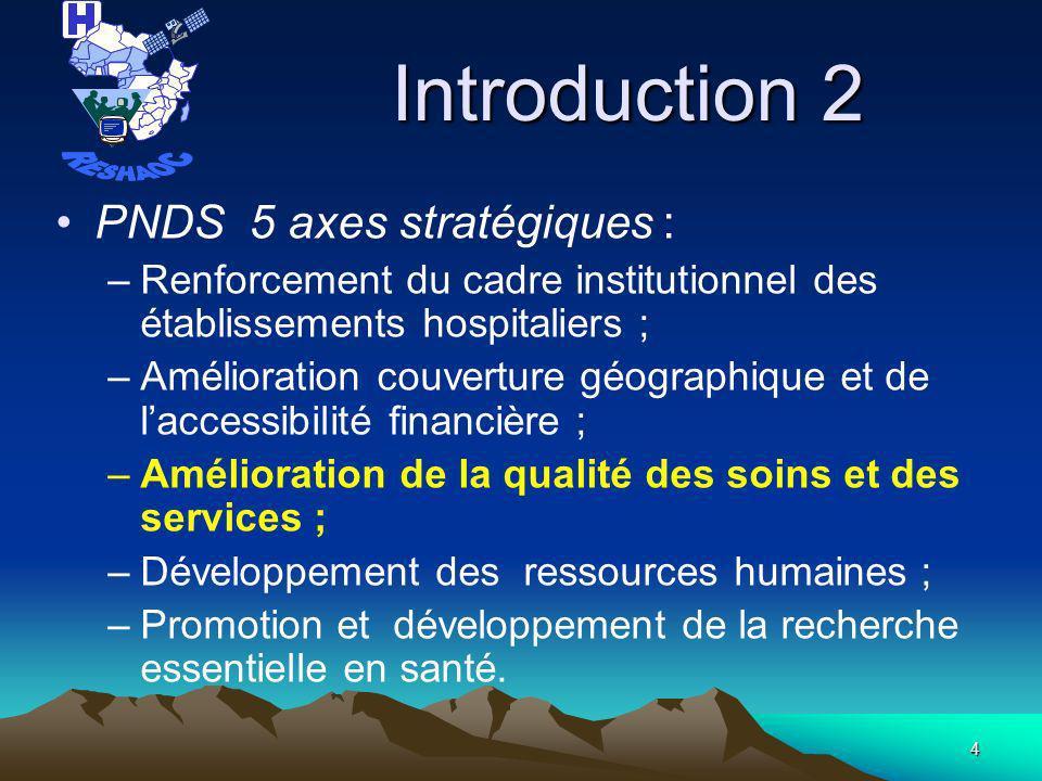 Introduction 2 RESHAOC PNDS 5 axes stratégiques :