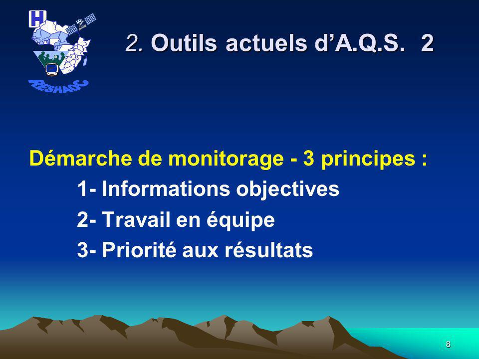 2. Outils actuels d'A.Q.S. 2 RESHAOC